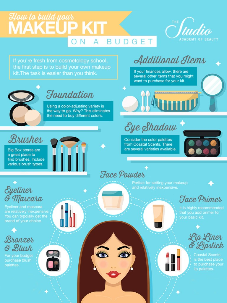 The Studio Academy Build Makeup Kit